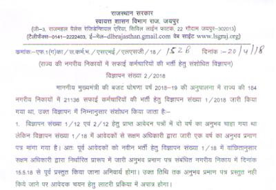 Rajasthan Municipal Recruitment 2018 For 21000+ Posts