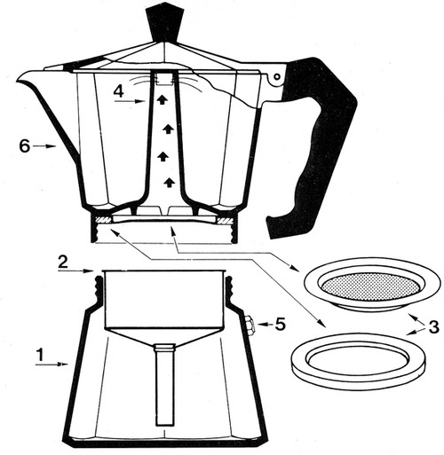 The Cuban Coffee Maker Consists Of Only 3 Parts 4 If You Really Want To Get Technical 1 Top Chamber Dispenser 2 Filter Ground Holder
