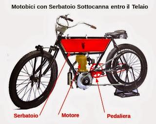 motobici sottocanna moto-bici