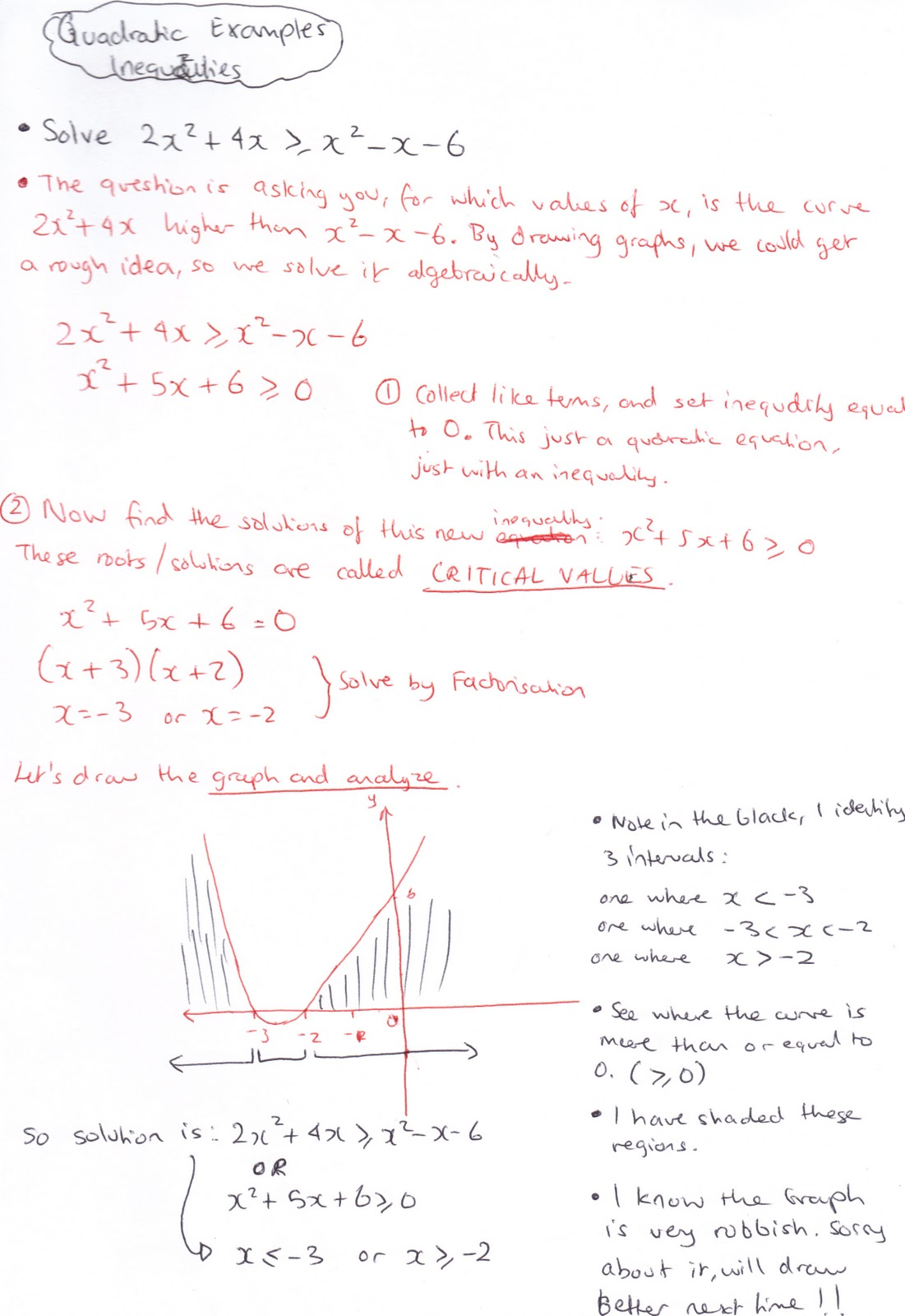 A Level Mathematics C1 Algebra And Functions