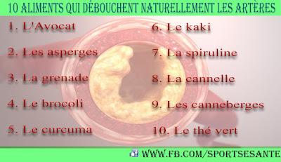 10 Aliments qui débouchent naturellement les artères