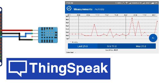 Posting DHT11 Values to ThingSpeak Using Nodemcu (Tutorial-5