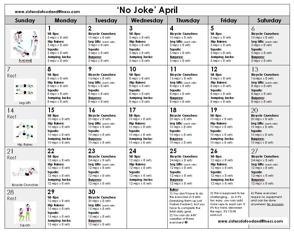 Sisters Do Food and Fitness: 'No Joke' April: April ...