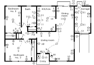 Electrical Engineering Tutorial ~ Types of Electrical Drawings