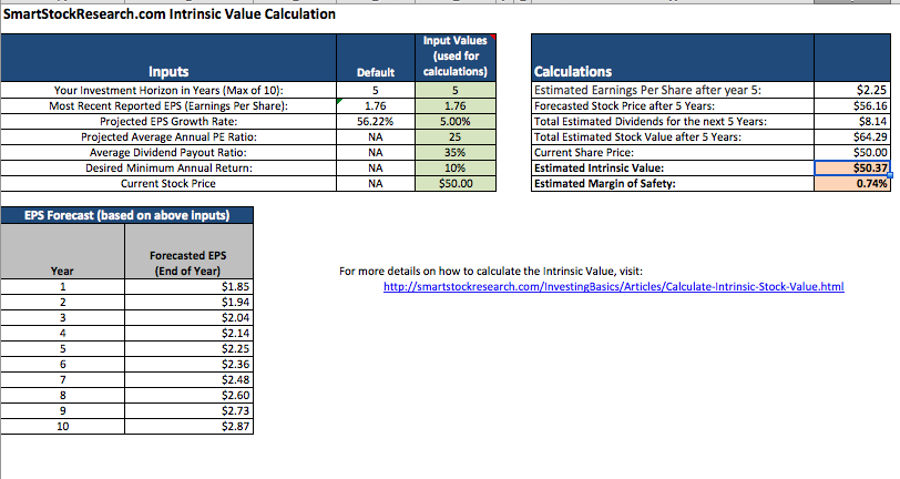 Inv023 excel for Intrinsic value calculator excel template