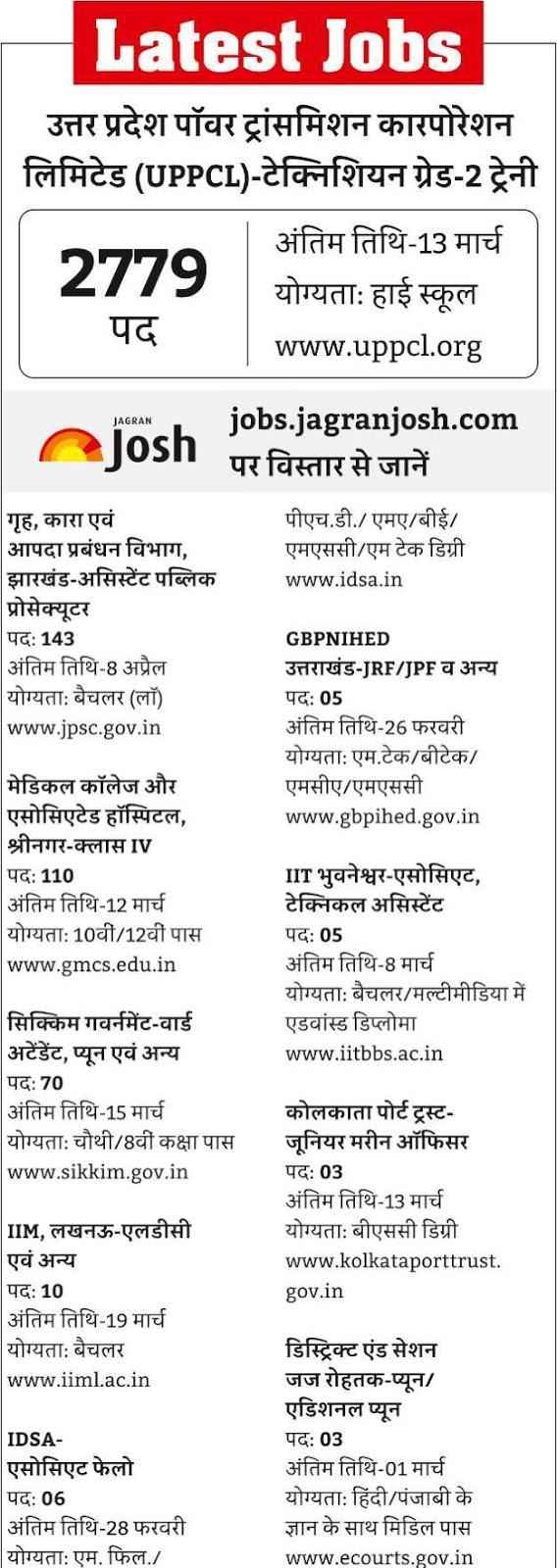 Sarkari Jobs: 2279 पदो पर आवेदन, अंतिम तिथी 13 मार्च, योग्यता हाईस्कूल, ले यहां से पूरी जानकारी