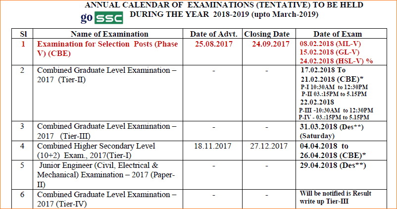 click here to download ssc revised exam calendar 2018 19