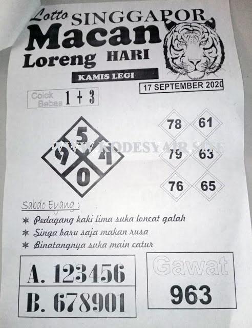 Kode syair Singapore Kamis 17 September 2020 71