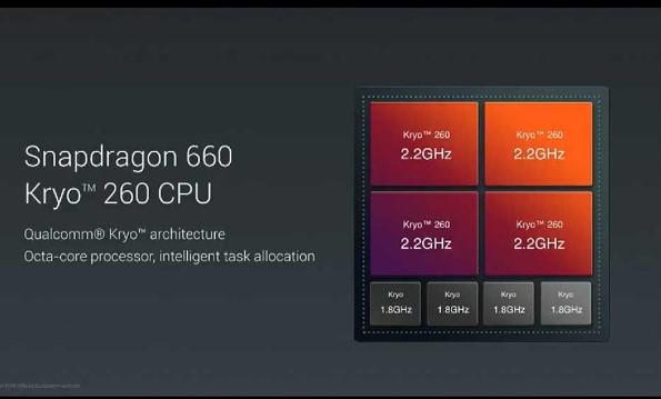 perbedaan Dari Xiaomi Mi A2 atau Mi A2 Lite 1