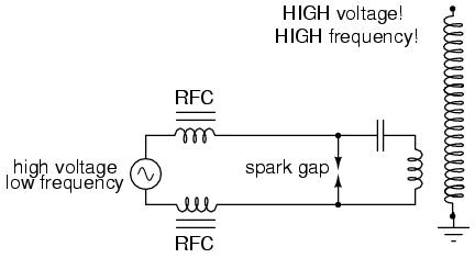 Embedded Systems Design: Spark gaps