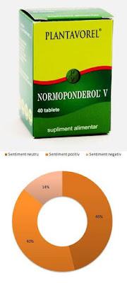 Pareri NORMOPONDEROL V comprimate de slabit