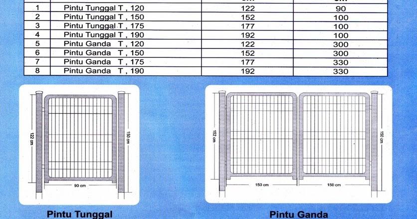 Harga Pintu Pagar Brc Murah Agustus 2017 Terbaru