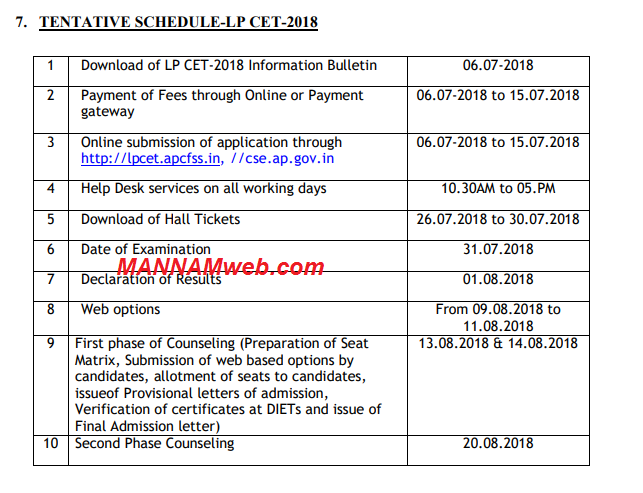 LP CET.July-2018 NOTIFICATION FOR ONLINE APPLICATION