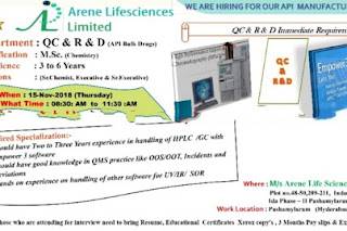 Walk in interview@ Arene life sciences on 15 November