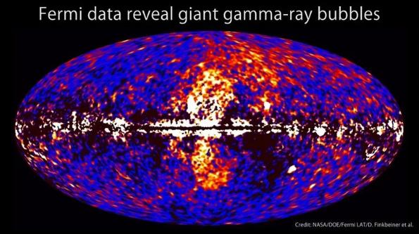 Imágenes de los rayos producidos por las burbujas gigantes