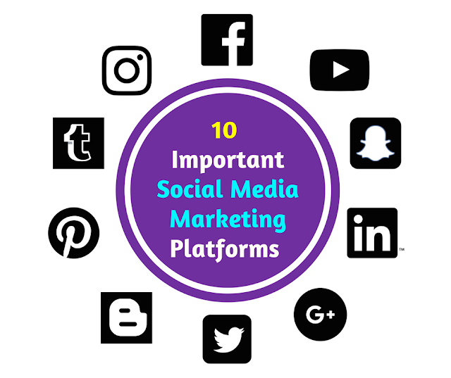 10-important-social-media-marketing-platforms