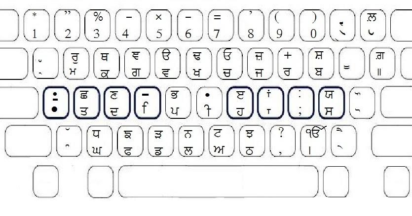Wininnwa Font Keyboard Layout – Dibujos Para Colorear