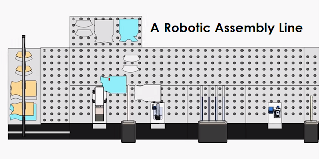 industry 4 robotic assembly line