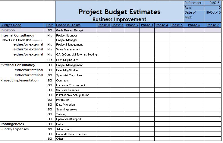 Project Budget Estimate Template Free Download - Excel Templates