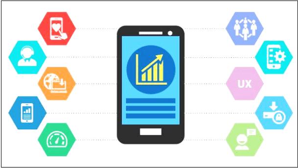 Mobile Application Development - The Next Growing Technology