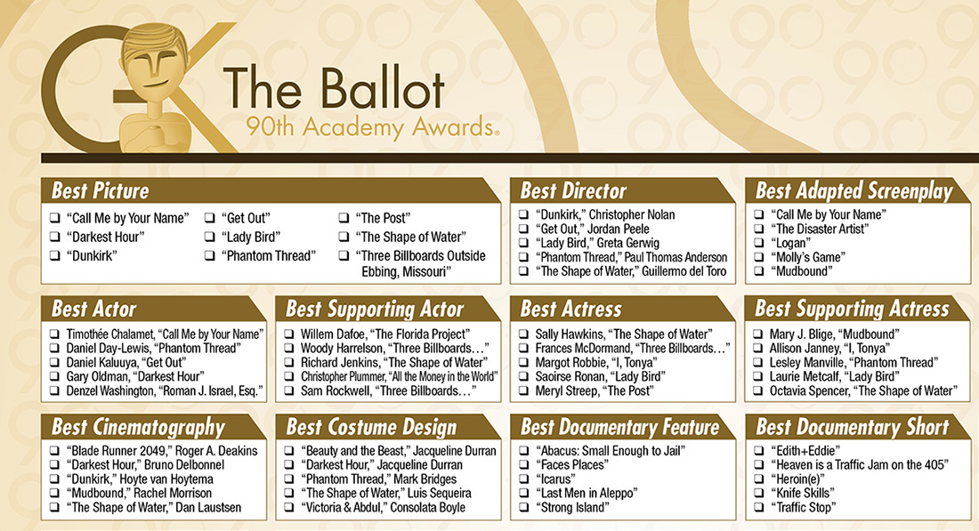 photo about Oscar Ballots Printable identify Oscars 2018: Obtain our printable ballot The Gold Knight
