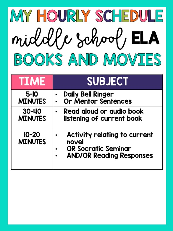 Middle School Ela Schedule Daily Weekly Monthly Year Long Pacing