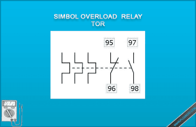 Simbol Thermal Overload Relay