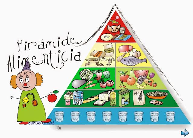 http://www3.gobiernodecanarias.org/medusa/contenidosdigitales/programasflash/Medusa/piramide/Piramide.swf
