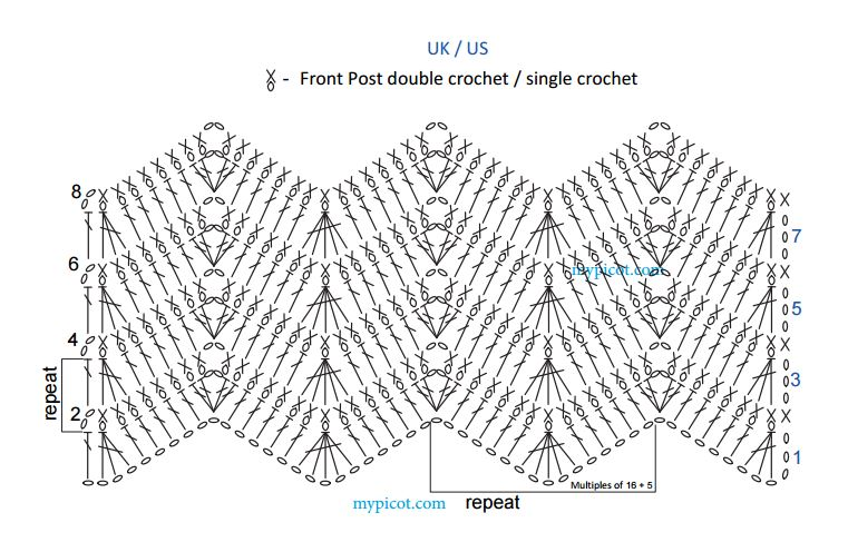 ergahandmade  crochet stitch   diagram   free pattern step by step