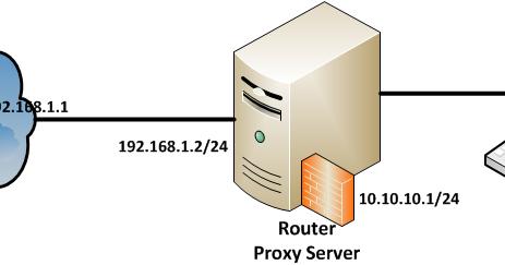 Configure install transparent proxy server squid 3 3 2 for Proxe vigila 3 manuale