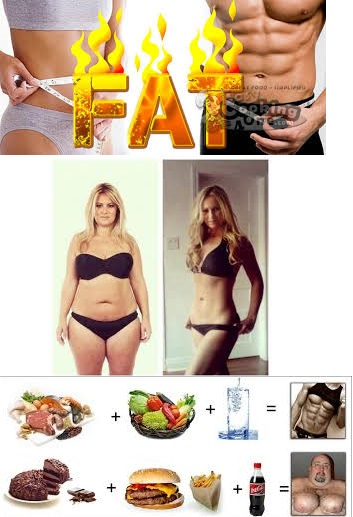Tips Fat Loss