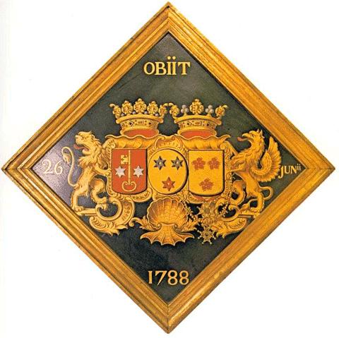 Tableau armorié de 1788. Blog Nolet de Brauwere.