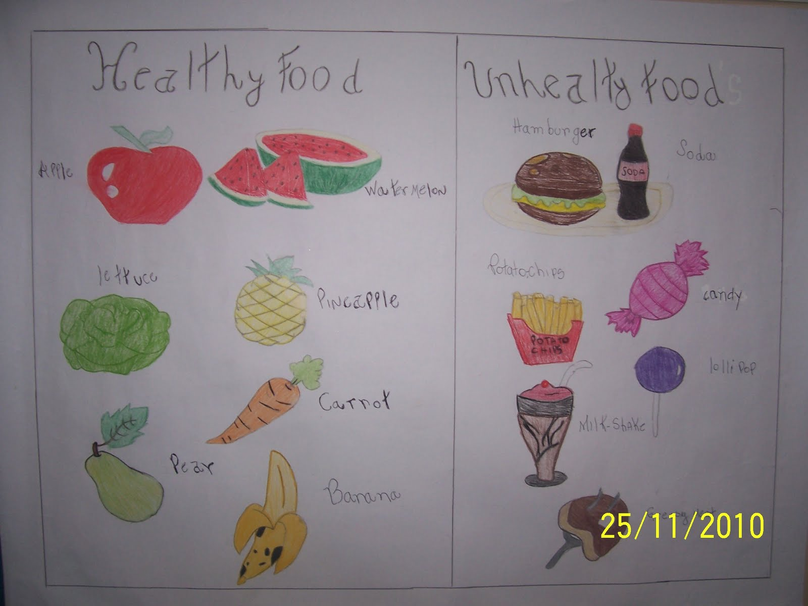 Isaac English Healthy Food X Junk Food