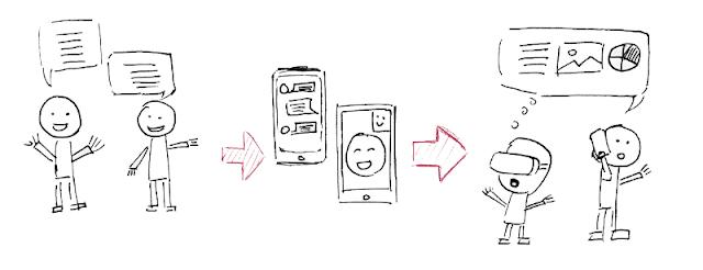 VR Teknoloji Hakkında Uçuk Fikirler - Gelecek Teknoloji