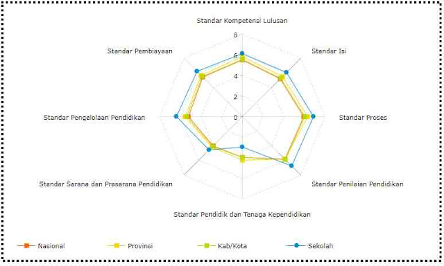 Rapor pmp 8 standar pendidikan