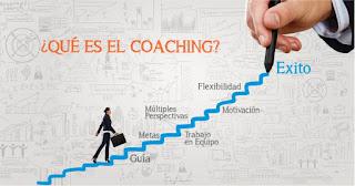 Secretos De La Mente por Yolanda Boto: ¿Qué es el Coaching? - #HoraInternacional7