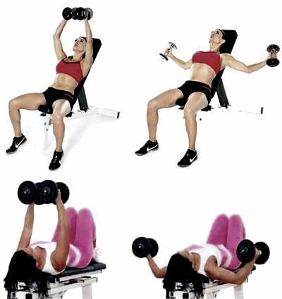 Dumbbell openings on inclined bench