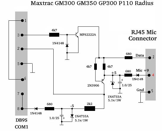 L I C O T E L E C O M : Rib de programação radios motorola