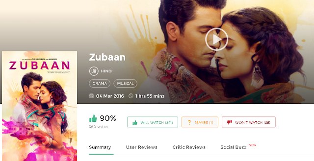 Zubaan 2016 Hindi Movie 300Mb & 700mb HD