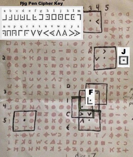 The Zodiac Killer Enigma, Cracking the Zodiac Killer Code