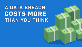 how much does a data breach cost
