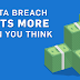 How Much Does a Data Breach Cost Your Organization?