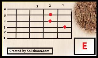 gambar kunci gitar e major