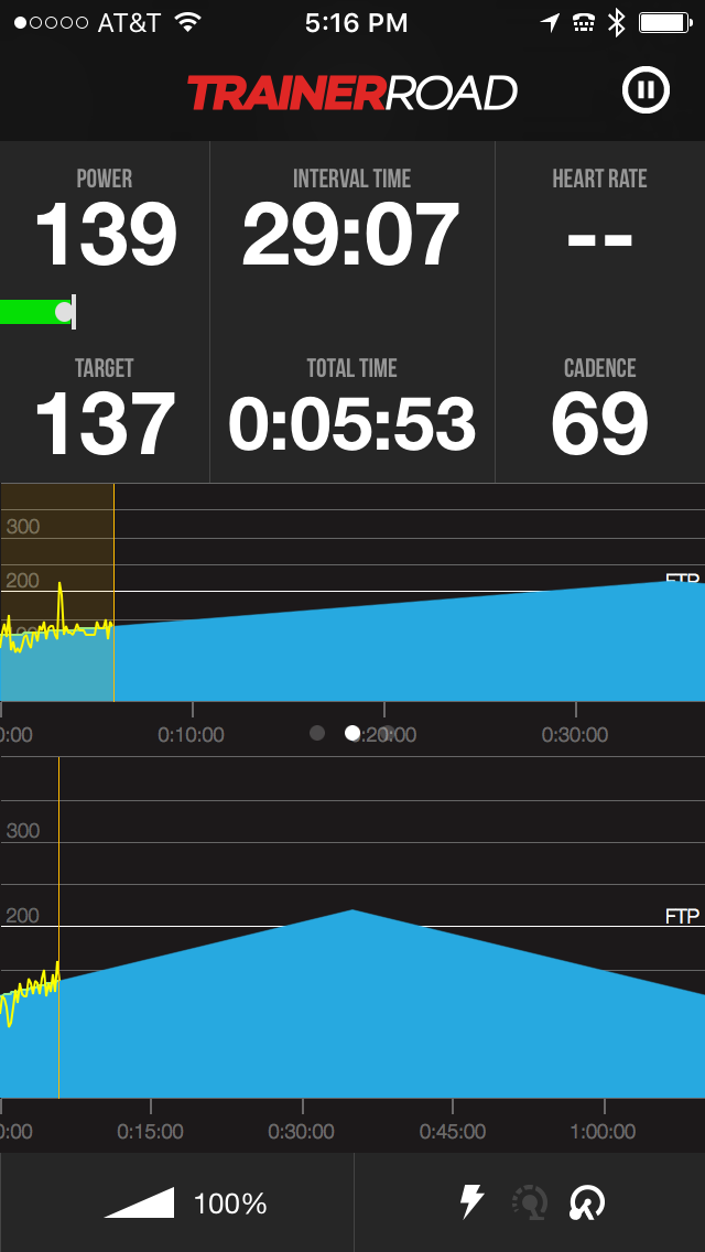 The Cycling Addiction: TrainerRoad IOS with Power Meter Control