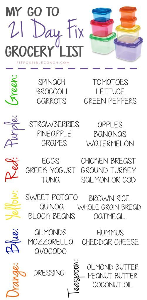 lowcarb   my go to 21 day fix grocery list