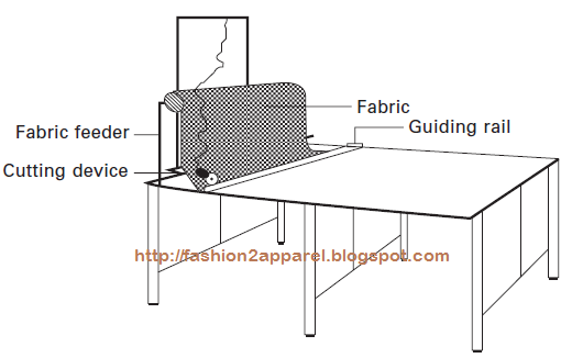 Spreading table equipped with a lay end cutter