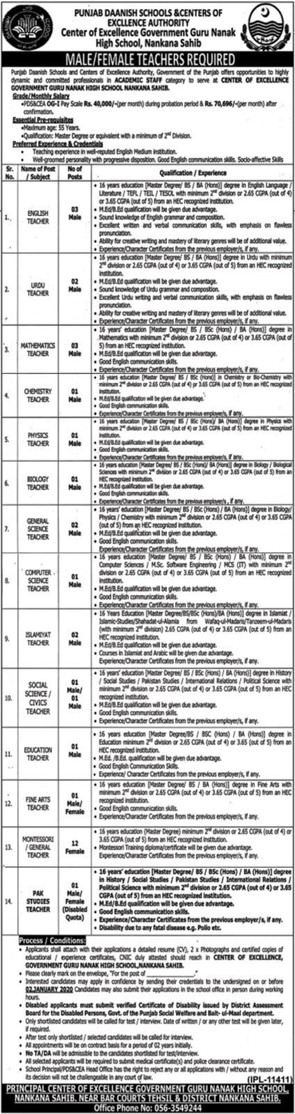 Punjab Daanish Schools Jobs 2020