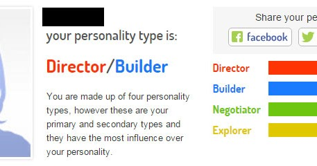 Take helen fisher personality test