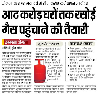Ujjwala Yojana Latest News, Free Gas Connection