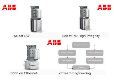 ABB automation project optimization